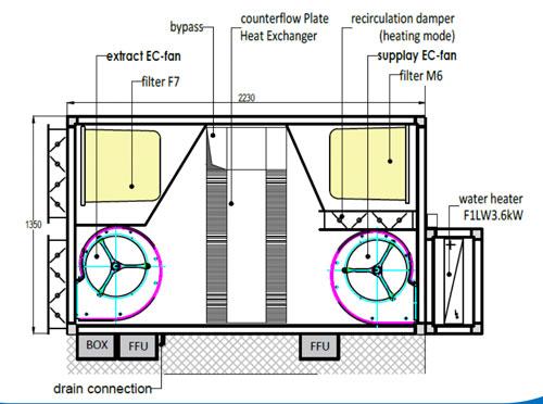 Fischbach Air Handling Unit System Sketch
