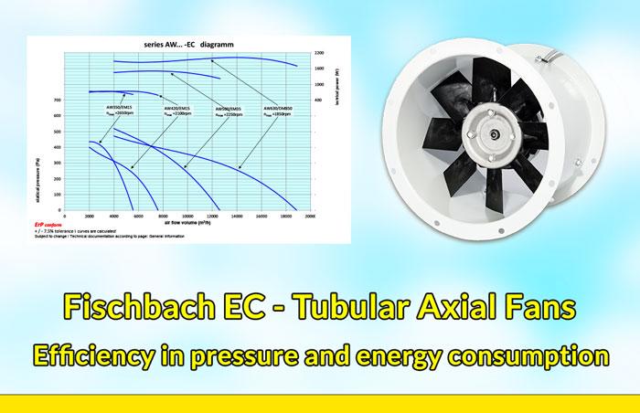 Fischbach Tubular Axial Fans