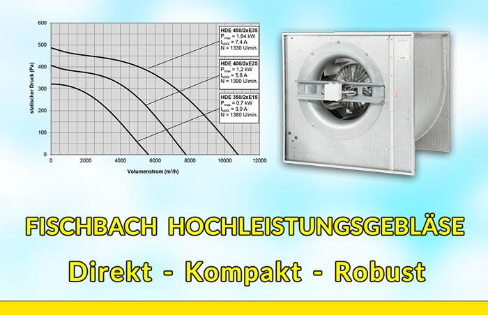 Fischbach Hochleistungsgebläse